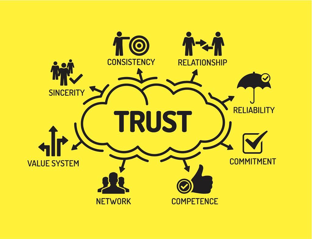 Despre încredere